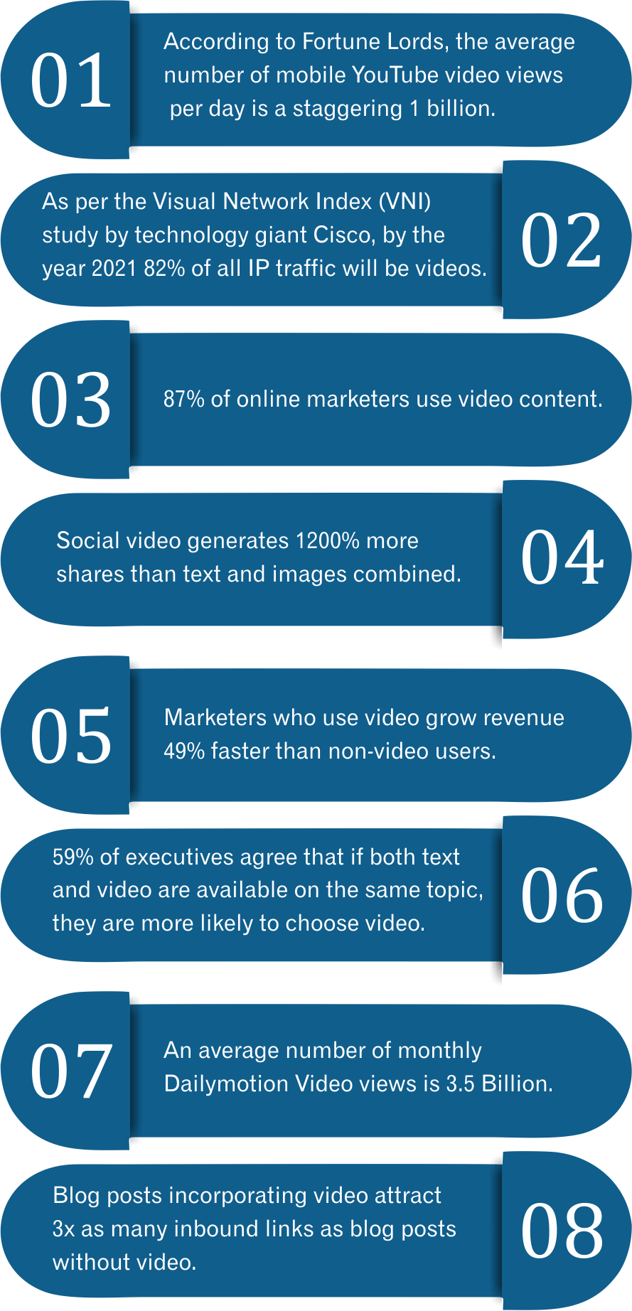 Video Blog Expertise