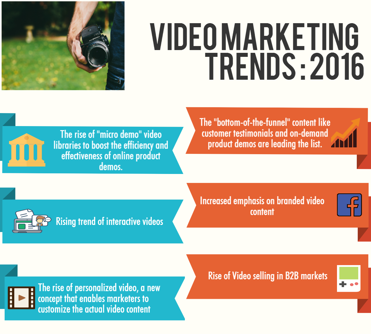 Video Marketing Revolution